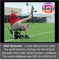 Facts, Friends, and Memes: FactPoint  Matt Stutzman a man without arms holds  the world record in Archery for the farthest  accurate shot under World Archery conditions.  The record distance was 283.47m (930.04 ft) All you need is Passion to achieve 👍 did you know fact point , education amazing dyk unknown facts daily facts💯 didyouknow follow follow4follow earth science commonsense f4f factpoint instafact awesome world worldfacts like like4ike tag friends Don't forget to tag your friends 👍