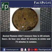 Memes, Winter, and Summer: FactPoint  source: factpoint.net  Ancient Romans didn't measure time in 60-minute  hours. An hour was about 45 minutes in winter and  75 minutes in summer,