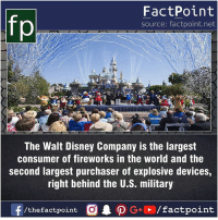 Fact sources mentioned at www.FactPoint.net- did you know fact point , education amazing dyk unknown facts daily facts💯 didyouknow follow follow4follow earth science commonsense f4f factpoint instafact awesome world worldfacts like like4ike tag friends Don't forget to tag your friends 👍: FactPoint  source: factpoint.net  The Walt Disney Company is the largest  consumer of fireworks in the world and the  second largest purchaser of explosive devices,  right behind the U.S. military Fact sources mentioned at www.FactPoint.net- did you know fact point , education amazing dyk unknown facts daily facts💯 didyouknow follow follow4follow earth science commonsense f4f factpoint instafact awesome world worldfacts like like4ike tag friends Don't forget to tag your friends 👍