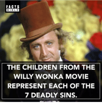 Did you know that?: FACTS  BIBLE  THE CHILDREN FROM THE  WILLY WONKA MOVIE  REPRESENT EACH OF THE  7 DEADLY SINS. Did you know that?