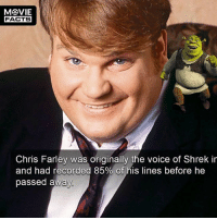 Damn so this how we starting the day? 😪: FACTS  Chris Farley was originally the voice of Shrek ir  and had recorded 85% of his lines before he  passed away Damn so this how we starting the day? 😪
