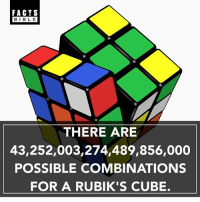 That's 43 Quintillion... 😳: FACTS  I BLE  THERE ARE  43,252,003,274,489,856,000  POSSIBLE COMBINATIONS  FOR A RUBIK'S CUBE. That's 43 Quintillion... 😳