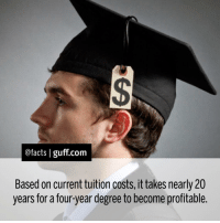 However, one recent study found that college graduates earn an average of $1 million more than high school graduates who don't have a degree. So college is worth it...eventually. Facts College Tuition Expensive Profit Loans: @facts I guff com  Based on current tuition costs, it takes nearly 20  years for a four-year degree to become profitable. However, one recent study found that college graduates earn an average of $1 million more than high school graduates who don't have a degree. So college is worth it...eventually. Facts College Tuition Expensive Profit Loans
