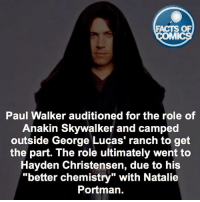 "Paul Walker Fact! factsofcomics: FACTS OF  MMI  Paul Walker auditioned for the role of  Anakin Skywalker and camped  outside George Lucas' ranch to get  the part. The role ultimately went to  Hayden Christensen, due to his  ""better chemistry"" with Natalie  Portman. Paul Walker Fact! factsofcomics"