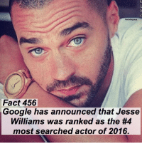 Abc, Memes, and Grey: Factsforgreys  Fact 456  Google has announced that Jesse  Williams was ranked as the #4  most searched actor of 2016. Fact 456😱 Google has announced that Jesse Williams was ranked as the 4 most searched actor of 2016. — factsforgreys_jesse greys greysanatomy jessewilliams jacksonavery japril japriet shondaland google actor 2016 abc ga tgit like facts like4like likeforlike dancemoms
