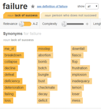 me_irl: failure  see definition of fallure show a  show a  noun lack of success  noun person who does not succeed  Relevance  A-Z Complexity  Synonyms  for failure  noun lack of success  me irl  breakdown  collapse  decline  defeat  deficiency  deterioration  failing  loss  misstep  abortion  bomb  botch  bungle  bust  checkmate  decay  deficit  downfall  fiasco  flop  frustration  implosion  inadequacy  lemon  loser  mess me_irl
