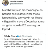 All I Want for Christmas Is You, Christmas, and Life: / '  Faizal Hamssin  @faizalhamssin  Mariah Carey can sip champagne, do  her nails and lie down in her chaise  lounge all day everyday in her life and  still get millions every December from a  song she recorded 23 years ago. A  legend  Official Charts@officialcharts  So. CLOSE! @MariahCarey's All I Want For  Christmas Is You returns to Number 2 on this  week's Official Singles Chart matching its  original 1994 peak: bit.ly/2oceMcf Skinny Kween