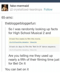 "Facts, Fake, and High School Musical: fake-mermaid  crystallized-teardrops Follow  65-amc:  thebloggerbloggerfun:  So I was randomly looking up facts  for High School Musical 2 and  It took five weeks to film this movie.  22 of 23 found this interestingShare this  It took six days to film the ""Bet On It"" dance sequence.  14 of 14 found this interesting Share this  Are you telling me they used up  nearly a fifth of their filming time just  for Bet On It  You can bet on it -Iceprincess"
