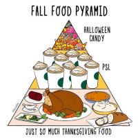 yessss (🎨: @concernedpanda): FALL FOOD PYRAMID  HALLOWEEN  CANDY  PSL  TUST SO MUCH THANKSGIVING FOOD yessss (🎨: @concernedpanda)
