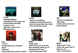 fobarthistory:  Tag Yourself: Fall Out Boy Albums : fall set bey  FALL OUT BOY  atiniti en hig  OUT  TTTYG  IOH  FUTCT  -xxD4rk5oul666xx  -vincent van gogh hoe  -fake deep  -angry at everything  -probably has emo bangs and  at least three piercings  -everyone knows them but no  one knows how they know them  -salty af and full of puns  -writes poetry but never  -screams a lot  shows anyone  -ugh mom u don't even  understand me  FALL OUT BOY  FOLIEA DRUR  SRAR  Folie  AB/AP  -vague punk  -doesn't text you at all and  then randomly sends you 73  -art hoe  -dirty meme f**ker  -unironically loves classical  -wears the same shirt 3+  music  days in a row  -dyed hair  messages all at once  -cries in the shower  -wears skinny jeans 24/7  -knows like three words in french fobarthistory:  Tag Yourself: Fall Out Boy Albums