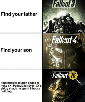 This is how Ill play Fallout 76: Fallout  Find your father  Fallaut4  Find vour son  Fallgut  76  Find nuclear launch codes to  nuke xX_Pu5syD3str0y3r_Xx's  shitty shack he spent 6 hours  building This is how Ill play Fallout 76