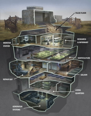 Fallout, Living, and Next: FALSE FLOOR  RESEARCH  & INFIRMARY  MONITOR  STATION  ORTICULTURE  SALOON  REPAIR BA  LIVING  QUARTERS  GENERATOR  SYSTEMS What y'all think of my proposed fallout bunker Im planning to build next year