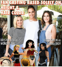 Family, Lmao, and Lol: FAN CASTING BASED SOLELY ON  HEIGHT &  HAIR COLOR  WONDER GR  LIN as  DONNA TROY LMAO! For the record: Kristen Bell is 36 Lizzy Caplan is 35 Gal Gadot is 32 ...so NO, this FAN CASTING is NOT A REAL SUGGESTION. Lol. I only pick them because they are in a photo together. It's based on their height and hair color only lol. * @kristenanniebell @gal_gadot EDIT: It's @thelizzycaplan, sorry for the typo * WHO WOULD YOU REALLY CAST FOR THE WONDER FAMILY? *** mywonderwoman girlpower women femaleempowerment MulherMaravilha MujerMaravilla galgadot unitetheleague princessdiana dianaprince amazons amazonwarrior manofsteel thedarkknight kristenbell lizzycaplan heroes cloverfield trueblood veronicamars thegoodplace meangirls mastersofsex