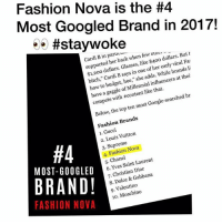 """SPONSORED: @fashionnova has been the new wave for the ladies this year! Keep your girl looking good with some new @fashionnova 🔥🍑: Fashion Nova is the #4  Most Googled Brand in 2017!  .. #staywoke  Cardi B in paric.  supported her back when few ouc  $1,200 dollars. Glasses, like $400 dollars. But h  bitch,"""" Cardi B says in one of her early viral Fa  how to budget, hoe,"""" she adds. While brands li  have a gaggle of Millennial influencers at thei  compete with # content like that.  Below, the top ten most Google-searched br  Fashion Brands  1. Gucci  2. Louis Vuitton  3. Supreme  4. Fashion Nova  5. Chanel  #4  MOST-GO0GLED  BRAND!  FASHION NOVA  6. Yves Saint Laurent  7. Christian Dior  8. Dolce & Gabbana  9. Valentino  10. Moschino SPONSORED: @fashionnova has been the new wave for the ladies this year! Keep your girl looking good with some new @fashionnova 🔥🍑"""