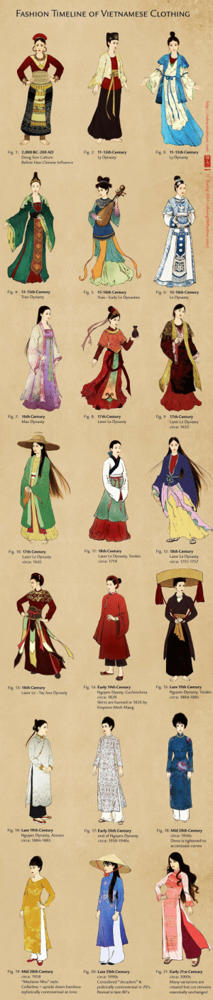 "fuckyeahcharacterdevelopment:  dyuslovethebeauties:  Vietnamese Costumes Through The Ages  Well this looks useful. Hello, costuming reference.   : FASHION TIMELINE OF VIETNAMESE CLOTHING  Fig. 3: 11-13th Century  Ly Dynasty  Fig. 1: 2,000 BC-200 AD  Fig. 2: 11-13th Century  Ly Dynasty  Dong Son Culture  Before Han Chinese Influence   Fig. 4: 13-15th Century  Fig. 5: 15-16th Century  Fig. 6: 15-16th Century  Le Dynasty  Tran Dynasty  Tran - Early Le Dynasties  Fig. 7: 16th Century  Mac Dynasty  Fig. 8: 17th Century  Fig. 9  0  17th Century  Later Le Dynasty  circa: 1632  Later Le Dynasty   Fig. 10: 17th Century  Fig. 11: 18th Century  Fig. 12: 18th Century  Later Le Dynasty  circa: 1645  Later Le Dynasty, Tonkin  circa: 1714  Later Le Dynasty  circa: 1751-1757  Fig. 13: 18th Century  Fig. 14: Early 19th Century  Fig. 15: Late 19th Century  Nguyen Dynasty, Tonkin  circa: 1884-1885  Nguyen Dyasty, Cochinchina  circa: 1828  Skirts are banned in 1826 by  Emperor Minh Mang  Later Le - Tay Son Dynasty   Fig. 16: Late 19th Century  Fig. 17: Early 20th Century  Fig. 18: Mid 20th Century  Nguyen Dynasty, Annam  circa: 1884-1885  circa: 1950s  end of Nguyen Dynasty  circa: 1930-1940s  Dress is tightened to  accentuate curves  Fig. 19: Mid 20th Century  Fig. 20: Late 20th Century  Fig. 21: Early 21st Century  circa: 1958  ""Madame Nhu"" style.  Collarless+ upside down bamboo  stylistically controversial at time  circa: 1990s  Considered ""decadent &  politically controversial in 70's.  Revival in late 80's  circa: 2000s  Many variations are  created but cut remains  essentially unchanged. fuckyeahcharacterdevelopment:  dyuslovethebeauties:  Vietnamese Costumes Through The Ages  Well this looks useful. Hello, costuming reference."
