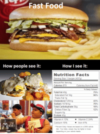 Iron, Vitamin C, and Burger: Fast Food  How people see it:  How I see it:  Nutrition Facts  Serving Size 1 burger (407g)  Amount Per Serving  Calories 870  Calories from Fat 440  Daily Values  Total Fat 49g  75%  Saturated Fat 18  90%  Trans Fat 1g  43%  Cholesterol 129m  70%  Sodium 1678mg  19%  Total Carbohydrate 58g  Dietary Fiber 3g  12%  Sugars 6g  Protein 43g  Vitamin A 13%  Vitamin C 24%  Iron 41%  Calcium 16%  *Percent Daily Values are based on a 2000 calorie  diet. Your daily values may be higher or lower  depending  on your calorie needs. Welcome to our world. 