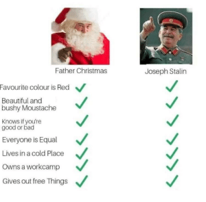 joseph: Father Christmas  Joseph Stalin  Favourite colour is Red  Beautiful and  bushy Moustache  Knows if you're  good or bad  Everyone is Equal  Lives in a cold Place  Owns a workcamp  Gives out free Things  »>>>>>