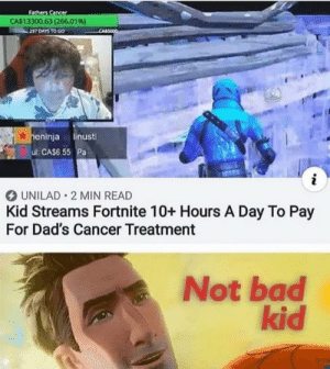 Hey that's pretty good: Fathers Cancer  CAS13300.63(266.01% )  7 DAYS TO GO  heninja linust  S ul:CA$6 55 Pa  i  UNILAD 2 MIN READ  Kid Streams Fortnite 10+ Hours A Day To Pay  For Dad's Cancer Treatment  Not bad  kid Hey that's pretty good