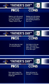 """<p><a href=""""http://www.latenightwithjimmyfallon.com/video/pros-and-cons-fathers-day/n17462/"""" target=""""_blank"""">Jimmy&rsquo;s Pros &amp; Cons of Father&rsquo;s Day</a></p>: """"FATHER'S DAY""""  PROS  WORLDS  #1  CONS  Waking up to the sound  of your kids jumping on  your bed, shouting  """"Happy Father's Day!""""  akng up to the feeling  of a 3-pound Old Spice  gift set being tossed on  your nuls.   """"FATHER'S DAY""""  PROS  WORLD'S  #1  CONS  You can take your dad  to a baseball game.  And listen to him say  how, """"that couldve  been you, if you didn't  throw like a girl.""""   """"FATHER'S DAY""""  PROS  WORLDS  #1  CONS  Dad made it easy this Being left alone for  year, and requested one five god""""n minutes  simple gift: <p><a href=""""http://www.latenightwithjimmyfallon.com/video/pros-and-cons-fathers-day/n17462/"""" target=""""_blank"""">Jimmy&rsquo;s Pros &amp; Cons of Father&rsquo;s Day</a></p>"""