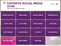 Hello, Megan, and Memes: FAVORITE SOCIAL MEDIA  STAR  Vote for up to FIVE nominees!  BRENT RIVERA  ANDREW BACHELOR  BRITTANY FURLAN  CLAUDIA OSHRY  FRANKIE GRANDE  ELLIOT TEBELE  LELE PONS  JENNY JOHNSON  JOSH OSTROVSKY  NASH GRIER  MATT BELLASSAI  MEGAN AMRAM  Share  f I  CAMERON DALLAS  HAYES GRIER  MARCUS JOHNS UM. HELLO. I'M ON THE SHORTLIST FOR A PEOPLE'S CHOICE AWARD FOR FAVORITE SOCIAL MEDIA STAR!!  Vote for me or I'll never make a video again. HERE'S THE LINK: https://vote.peopleschoice.com/#!/home/all/96/4