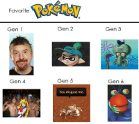 You, Disgust, and  Gen: FavoriteD  Gen 1  Gen 2  Gen 3  Gen 4  Gen 5  Gen 6  You disgust me.