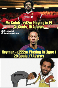 Mohamed Salah - The King!! https://t.co/vYp3Jhum1Q: FC  Standard  chartered  Mo Salah -42m Playing in PL  31 Goals. 10 Assists  fOTrollFootball  TheTrollFootball Insta  Neymar - 222m, Playing In Ligue 1  29Goals,.17 Assists  O TrollFootball  TheTrollFootball_Insta Mohamed Salah - The King!! https://t.co/vYp3Jhum1Q