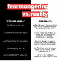 "Memes, Riot, and Streets: fearmongerin  VS. reali  repubgrlprobs  ""IF TRUMP WINS...""  BUT REALLY..  he  lead us into war  within 48 hours, Russia & Syria  both announced their desire  for peace with the U.S.  women will lose their rights  Trump made U.S. history by  having the first woman to  presidential campaign  ..we'll live in fear for our safety  the only danger to public  safety now is mobs of angry  liberals rioting in the streets  the economy will die  the DOW has now hit record  highs and the dollar is at a  multi-decade high  ...immigrants aren't welcome  we have the first ever  non-American born First Lady Liberal #Fearmongering Vs. #Reality"