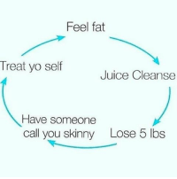The cycle... . @DOYOUEVEN 👈🏼 10% OFF STOREWIDE 🎉🎊 USE CODE 'DYE10' ✔️: Feel fat  Treat yo self  Juice Cleanse  Have someone  call you skinny Lose 5 lbs The cycle... . @DOYOUEVEN 👈🏼 10% OFF STOREWIDE 🎉🎊 USE CODE 'DYE10' ✔️