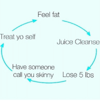 It's a vicious cycle. . @DOYOUEVEN 👈🏼 10% OFF STOREWIDE (use code DYE10 ✔️ tap the link in our BIO 🎉: Feel fat  Treat yo self  Juice Cleanse  Have someone  call you skinny  Lose 5 lbs It's a vicious cycle. . @DOYOUEVEN 👈🏼 10% OFF STOREWIDE (use code DYE10 ✔️ tap the link in our BIO 🎉