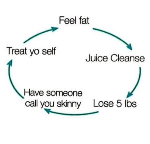 meirl: Feel fat  Treat yo self  Juice Cleanse  Have someone  call you skinny  Lose 5 lbs meirl