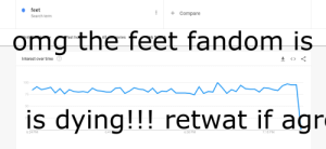 Omg, Search, and Time: feet  Compare  Search term  omg the feet fandom is  Past ho  ories  Interest over time  100  75  is dying!!! retwat if agr  6:24 PM  6:41  6:58 PM  7:15 PM omg feet NOOOO?!!!!