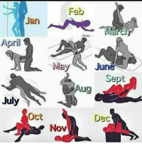 Memes, April, and Sept: Fet  Feb  Jan  March  April  MayJune  Sept  Aug  uig  July  Oct  Dec  Nov Aug 😂