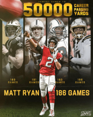 Only 10 quarterbacks have reached 50,000 passing yards.  @M_Ryan02 is the second-fastest to ever do it.  📺: #ATLvsSF -- SUNDAY 4:25pm ET on FOX  📱: NFL app // Yahoo Sports app https://t.co/uaMgdBZnAG: FEWEST GAME S TO  50000  CAREER  PASSING  YARDS  Riddel  CHARGERS  SRiddell  FALEDN  183  191  GAMES  193  196  GAMES  GAMES  GAMES  MATT RYAN  186 GAMES Only 10 quarterbacks have reached 50,000 passing yards.  @M_Ryan02 is the second-fastest to ever do it.  📺: #ATLvsSF -- SUNDAY 4:25pm ET on FOX  📱: NFL app // Yahoo Sports app https://t.co/uaMgdBZnAG