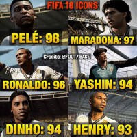 The best new FUT Icons 😍 Who's your fav player? 👇 Double Tap & Follow me @footy.base for more! 🔥: FIFA 18 ICONS  PELE: 98  MARADONA: 97  Credits: @FOOTY BASE  RONALD0: 96  YASHIN: 94  DINH0: 94 HENRY: 93 The best new FUT Icons 😍 Who's your fav player? 👇 Double Tap & Follow me @footy.base for more! 🔥