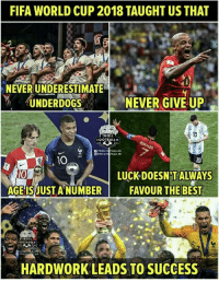 Fifa, Football, and Memes: FIFA WORLD CUP 2018 TAUGHT US THAT  NEVER UNDERESTIMATE  NEVER GIVE UP  TROLL  FOOTBALLR  FTEOLLFOTHALL.HD  10  I0  AGEIS USTANUMBER F  LUCK-DOESN'T ALWAYS  FAVOUR THE BEST  TROLL  FOOTBALL  HARDWORK LEADS TO SUCCESS World Cup 2018 Taught Us Many Things... https://t.co/rlCLemMA75