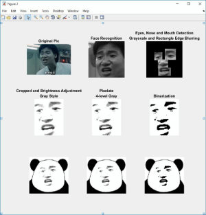 PandaHead Meme Generator - File Exchange - MATLAB Central: Figure 2  Window  File  Edit  View  Insert  Tools  Desktop  Help  Eyes, Nose and Mouth Detection  Grayscale and Rectangle Edge Blurring  Face Recognition  Original Pic  Pixelate  Cropped and Brightness Adjustment  Gray Style  4-level Gray  Binarization  X PandaHead Meme Generator - File Exchange - MATLAB Central