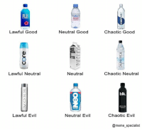 Water: FIJI  Lawful Good  Lawful Neutral  Lawful Evil  Neutral Good  Neutral  WATER  Neutral Evil  Chaotic Good  Chaotic Neutral  blk.  Chaotic Evil  @meme specialist