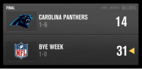 Cam Newton throws 2 INTs as Panthers drop another, fall to 1-6.: FINAL  NFL  CAROLINA PANTHERS  BYE WEEK  1-0  NFL MEMES CBS  14 Cam Newton throws 2 INTs as Panthers drop another, fall to 1-6.