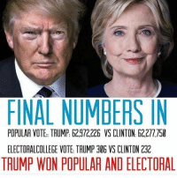 "cnn.com, Donald Trump, and Fake: FINAL NUMBERS IN  POPULAR VOTE TAUMP: 62.972,226 VS CLINTON 62.277,750  ELECTORALCOLLEGE VOTE TRUMP 306 VS CLINTON 2312  TAUMP WON POPULAR AND ELECTORAL Well well, looky here! CrookedHillary didn't win the popular vote after all! I bet we don't here about this from CNN, MSNBC, or the other left-wing mainstream news outlets. - Here are my sources: Fake news is the believe that Hillary won the popular vote because leftist google search. SOURCES https:-www.washingtontimes.com-news-2017-jun-19-noncitizen-illegal-vote-number-higher-than-estimat- Its investigation found that Virginia removed more than 5,500 noncitizens from voter lists, including 1,852 people who had cast more than 7,000 ballots. The people volunteered their status, most likely when acquiring driver's licenses. The Public Interest Legal Foundation said there are likely many more illegal voters on Virginia's rolls who have never admitted to being noncitizen HOUSTON, TX. – November 27, 2016: True the Vote (TTV), the nation's leading voters' rights and election integrity organization, today released a statement with respect to President-Elect Donald Trump's claim that ""millions"" of individuals illegally voted in the 2016 Election. ""True the Vote absolutely supports President-elect Trump's recent comment about the impact of illegal voting, as reflected in the national popular vote. We are still collecting data and will be for several months, but our intent is to publish a comprehensive study on the significant impact of illegal voting in all of its many forms and begin a national discussion on how voters, states, and the Trump Administration can best address this growing problem."" True the Vote (TTV) is an IRS-designated 501(c)(3) voters' rights organization, founded to inspire and equip voters for involvement at every stage of our electoral process. TTV empowers organizations and individuals across the nation to actively protect the rights of legitimate voters, regardless of their political party affiliation. For more information, please visit www.truethevote.org. https:-truethevote.org-news https:-www.justfactsdaily.com-substantial-numbers-of-non-citizens-vote-illegally-in-u-s-elections- https:-www.investors.com-politics-editorials-did-votes-by-noncitizens-cost-trump-the-2016-popular-vote-sure-looks-that-way-"