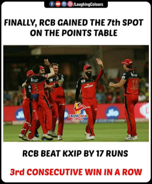 #RCBvKXIP #IPL: FINALLY, RCB GAINED THE 7th SPOT  ON THE POINTS TABLE  LAUGHING  Colour  RCB BEAT KXIP BY 17 RUNS  3rd CONSECUTIVE WIN IN A ROW #RCBvKXIP #IPL