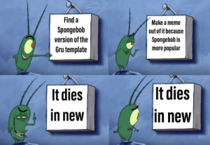 Spongebob reigns supreme: Find a  Make a meme  Spongebob  out of it because  version of the  Spongebob is  Gru template  more popular  |It dies  It dies  in new  in new Spongebob reigns supreme
