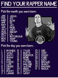 Bones, Dank, and Drake: FIND YOUR RAPPER NAME  Pick the month you were born  JAN  I JIGGA  FEB ICE  MAR  SLIM  APR 50  MAY  JAY  JUN MOB  JULY JOEY  AUG  SNOOP  SEPT LIL  OCT NOTORIOUS  SA  NOV  ASAP  DEC  YOUNG  LD  Pick the day you were born  I I RHYMES 12  l TYLER 23  I DRE  2 WOLF  BUSTA  24  CENT  3 GUCCI  I4 KENDRICK 25  DOGG  4 SHAW  15 BONE  26  CUBE  5 NAS  16 27  EAZY  28  FUTURE  BROWN  7 LUPE  18 MALONE 29  SHADY  8 DRAKE  19 WAYNE  30 BADASS  9 DEF  20 MEEK  NIGGA  IO ROCKY 21  SCOTT  ll LAMAR 22  l WEST