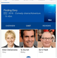 Ass, Children, and Ellen DeGeneres: Finding Dory  PG 2016. Comedy-drama/Adventure  1h 45m  REVIEWS  OVERVIEW  CAST  Ed O'Neill  Ellen DeGeneres  Ty Burrell  Bailey  Dory  Hank For those that said bundy haven't done anything since married with children. I guess this movie was trash and no one know it! People are so quick to say something out their ass yet do zero research!