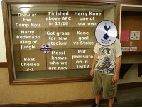 Chelsea, Memes, and Pressure: Finished Harry Kane  above AFC one of  Drew at  the  -  CampNou! in 17/18 our own  HarryGot grass Kane  Redknapp for new goal  King of  Jungle  tadiumvs Stoke  hillitin Run!  Put  on in  3-1 are now 16/17  Messi  knows pressure  Beat  Chelsea  who we Adding Up! 😫🏆😂