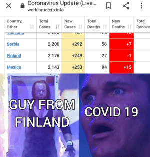 Finland op by Dzigi14 MORE MEMES: Finland op by Dzigi14 MORE MEMES