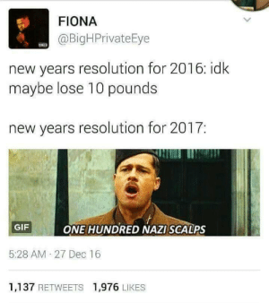 Gif, Nazi, and One: FIONA  @BigHPrivateEye  new years resolution for 2016: idk  maybe lose 10 pounds  new years resolution for 2017:  GIF  ONE HUNDRED NAZI SCALPS  5:28 AM 27 Dec 16  1,137 RETWEETS 1,976 LIKES