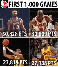 LeBron James played in his 1,000th career game last night  Only 3 players have scored more through their first 1K games  They're all pretty good 👀: FIRST 1,000 GAMES  130,828 PTS 30,809 PTS  ANS  27,819PTS 27,138 PTSA LeBron James played in his 1,000th career game last night  Only 3 players have scored more through their first 1K games  They're all pretty good 👀