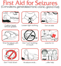 """Bad, Confused, and Desperate: First Aid for Seizures  (Convulsions, generalized tonic-clonic, grand mal)  7  Cushion head,  remove glasses  Loosen tight clothing  Turn on side  EPILEPSY  Seizure Disorder  lepsy  have  Time the seizure with  a watch  Don't put anything  in mouth  Look for l.D.  Don't hold down  As seizure ends  ...offer help <p><a class=""""tumblr_blog"""" href=""""http://kyuofcosmic.tumblr.com/post/109190903106"""">kyuofcosmic</a>:</p><blockquote> <p><a class=""""tumblr_blog"""" href=""""http://happylittleblogger.tumblr.com/post/109139761372"""">happylittleblogger</a>:</p> <blockquote> <p><a class=""""tumblr_blog"""" href=""""http://felicityredbarrow.tumblr.com/post/65849203442"""">felicityredbarrow</a>:</p> <blockquote> <p><a class=""""tumblr_blog"""" href=""""http://sappire-charizard.tumblr.com/post/65848928367"""">sappire-charizard</a>:</p> <blockquote> <p><a class=""""tumblr_blog"""" href=""""http://six6vi.tumblr.com/post/65842556980"""">six6vi</a>:</p> <blockquote> <p>Just in case</p> </blockquote> <p>I'm actually going to reblog a thing just because <em>this is really important</em>.</p> <p>As someone who has epilepsy and used to have several grand mal seizures a day, I'd also like to add that """"offer help"""" can range anywhere from keeping the person calm to explaining to them where they are and what they were doing to even just telling them they should sit and rest for a while longer (lack or coordination is common, and it can be hard to walk straight or see clearly).</p> <p>It's okay for them to take up to a half hour to fully regain their bearings and sort out what they were doing prior to the seizure. Just answer any questions calmly and be there for support.</p> <p>If they come around and you start to panic or shake them or ask them what the heck is wrong with them <em>they are going to freak out and panic too</em>.</p> <p>I cannot stress it enough that this is bad.</p> <p>If someone has a seizure and they come out of it, <em>please. please stay calm</em>.<br/>They are likely disoriented and confuse"""