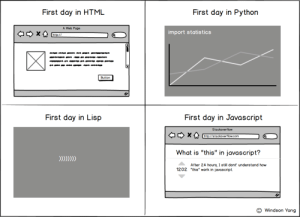 "First day in different languages: First day in Python  First day in HTML  A Web Page  import statistics  http://  Button  First day in Lisp  First day in Javascript  Stackoverflow  http://stackoverflow.com  What is ""this"" in javascript?  After 24 hours, I still dont' understand how  1202 ""this"" work in javascript.  Windson Yang First day in different languages"