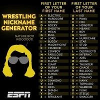 Bubba, Espn, and Memes: FIRST LETTER  OF YOUR  FIRST NAME  FIRST LETTER  OF YOUR  LAST NAME  A = ELECTRIC  NICKNAME B = HARDCORE  GENERATOR E = SMOOTH  B = PUNK  C = FOX  D = MONSTER  D = ROCKY  F = MEAN  G = BULL  E-MEANIE  NATURE BOY!  WOO00O!!!  G = WILD  H = HURRICANE  H = LORD  = STAR  = MAGNIFICENT J = STUD  K = KONG  1 = BUDDY  K = CRUSHER  L = COWBOY  M = FABULOUS  N APOLLO  O = FLASH  P = GIANT  Q = BUBBA  R = NATURE  S = FLYING  T = AXE  U = DIAMOND  V = ACE  w = KING  X = SMASH  Y = BIG  Z = SERGEANT  L = DESTRUCT  M = INFERNO  N = AXEL  O = ANGEL  P = THUNDER  Q CHAOS  R = BULLDOG  S = DRAGON  T = DYNAMO  U = HAWK  V = TORNADO  w = WARRIOR  X FUNK  つ「11  Y = STEELE  Z = SWAGGER What's your wrestling name? Comment below! 👇🤔 @ESPN WSHH